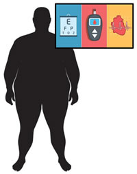 obese image with eye chart and heart monitor